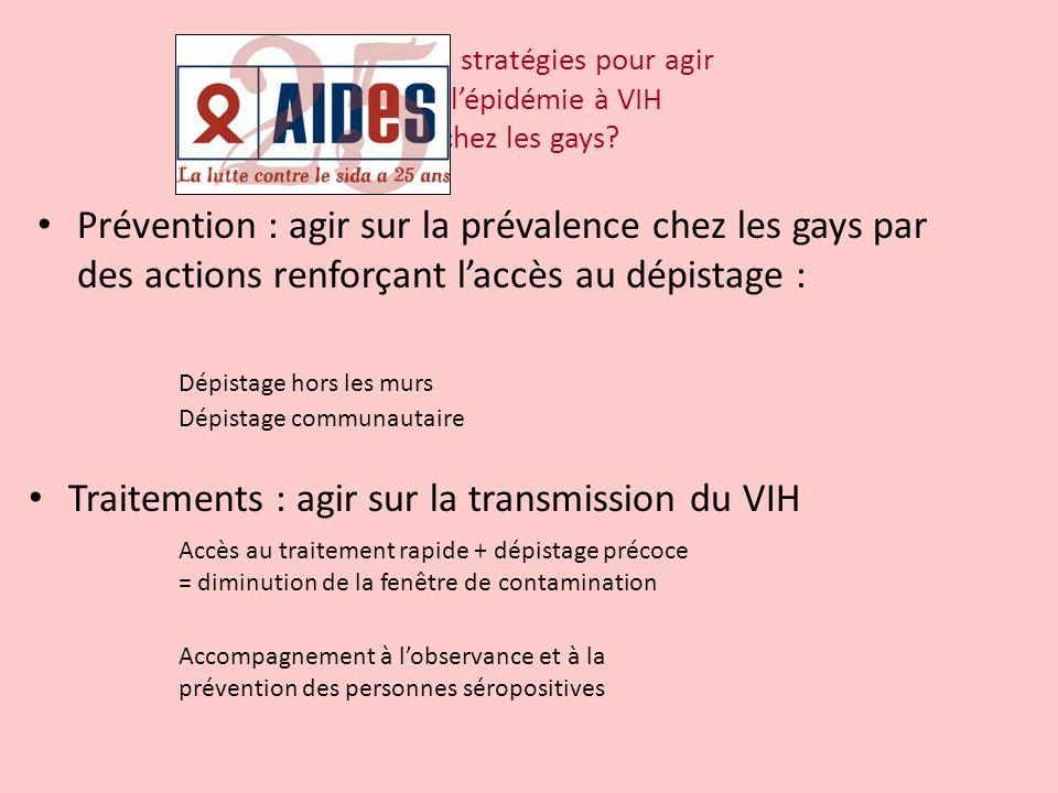 Prévention : agir sur la prévalence chez les gays par des actions renforçant laccès au dépistage : Dautres stratégies pour agir sur lépidémie à VIH ch