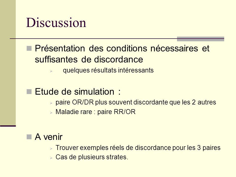 Discussion Présentation des conditions nécessaires et suffisantes de discordance quelques résultats intéressants Etude de simulation : paire OR/DR plus souvent discordante que les 2 autres Maladie rare : paire RR/OR A venir Trouver exemples réels de discordance pour les 3 paires Cas de plusieurs strates.