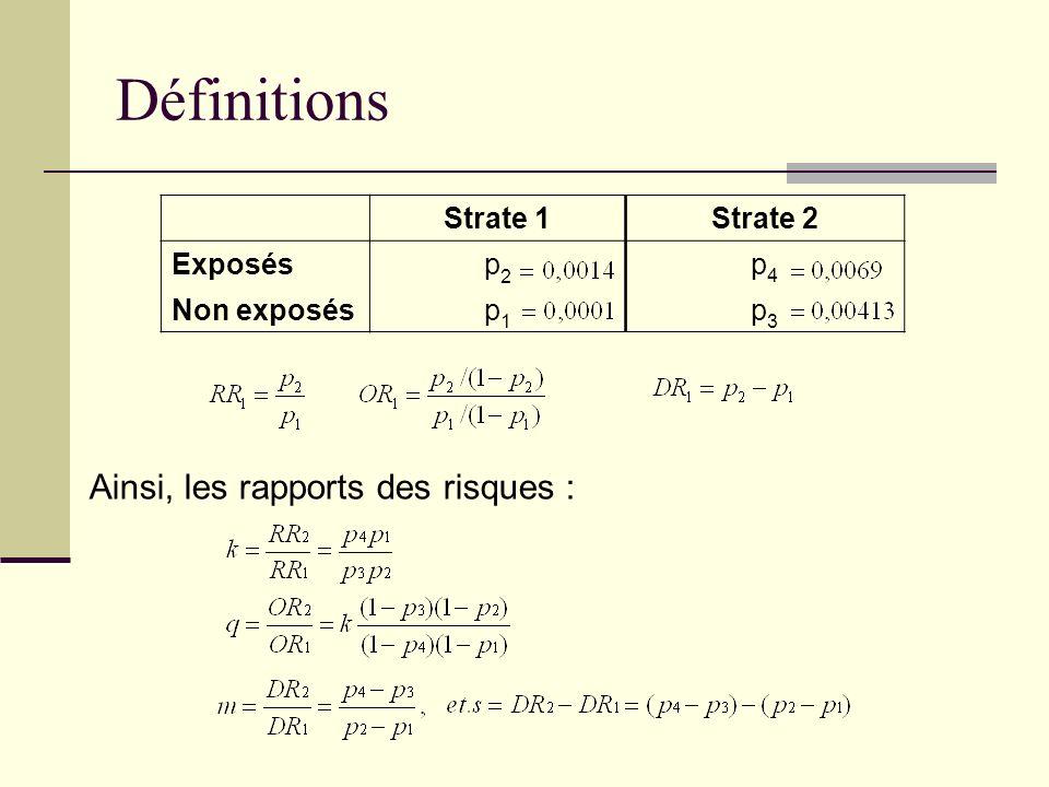 Définitions Strate 1Strate 2 Exposésp2p2 p4p4 Non exposésp1p1 p3p3 Ainsi, les rapports des risques :