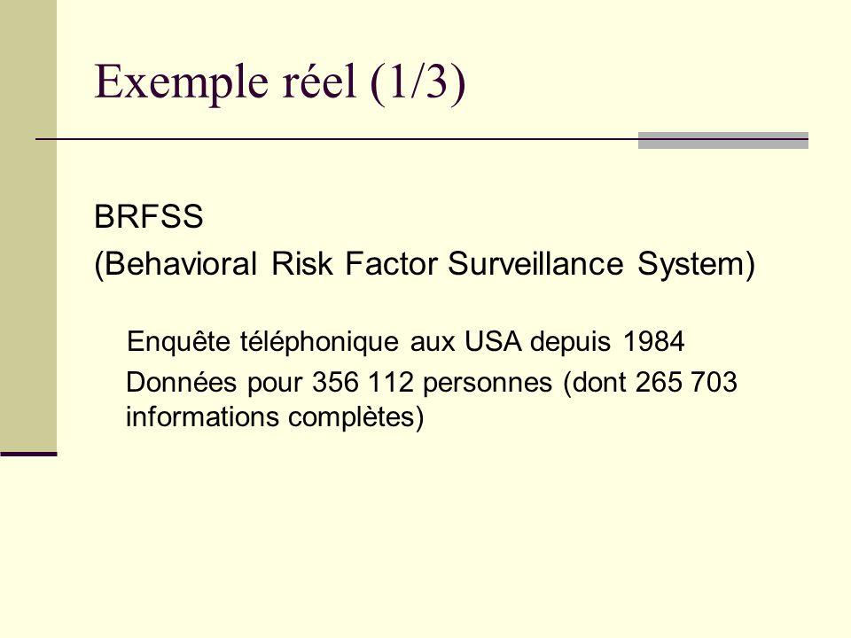 Exemple réel (1/3) BRFSS (Behavioral Risk Factor Surveillance System) Enquête téléphonique aux USA depuis 1984 Données pour 356 112 personnes (dont 265 703 informations complètes)