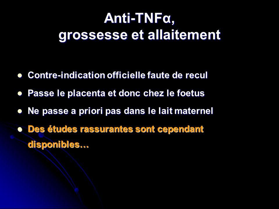 Anti-TNFα, grossesse et allaitement Contre-indication officielle faute de recul Contre-indication officielle faute de recul Passe le placenta et donc