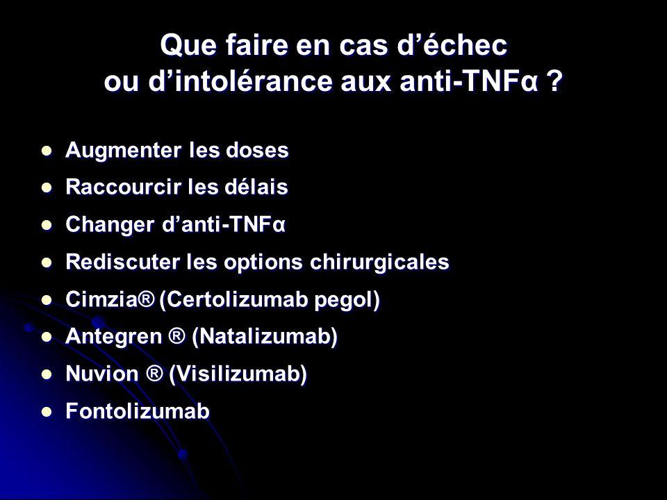 Que faire en cas déchec ou dintolérance aux anti-TNFα ? Augmenter les doses Augmenter les doses Raccourcir les délais Raccourcir les délais Changer da
