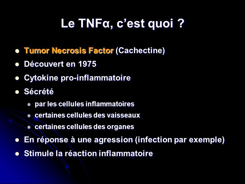 Rôle du TNFα dans lorganisme Perte de lappétit Perte de lappétit Fièvre Fièvre Augmentation de la protéine C-réactive (CRP) Augmentation de la protéine C-réactive (CRP) Attraction des cellules inflammatoires au site de lagression Attraction des cellules inflammatoires au site de lagression Accroissement des phénomènes inflammatoires Accroissement des phénomènes inflammatoires
