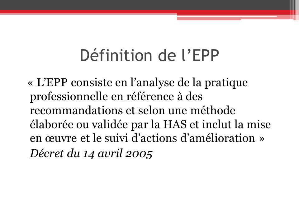 Définition de lEPP « LEPP consiste en lanalyse de la pratique professionnelle en référence à des recommandations et selon une méthode élaborée ou vali