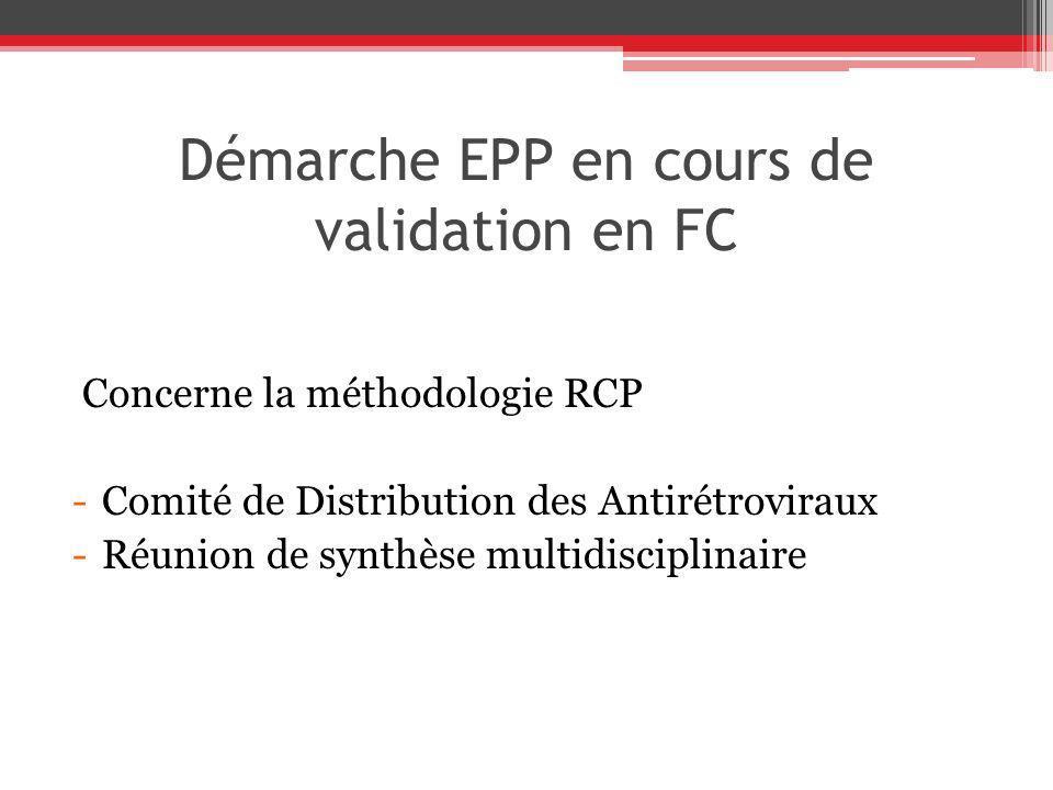 Démarche EPP en cours de validation en FC Concerne la méthodologie RCP -Comité de Distribution des Antirétroviraux -Réunion de synthèse multidisciplin