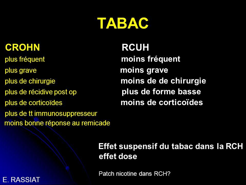 TABAC CROHN RCUH plus fréquent moins fréquent plus grave moins grave plus de chirurgie moins de de chirurgie plus de récidive post op plus de forme ba