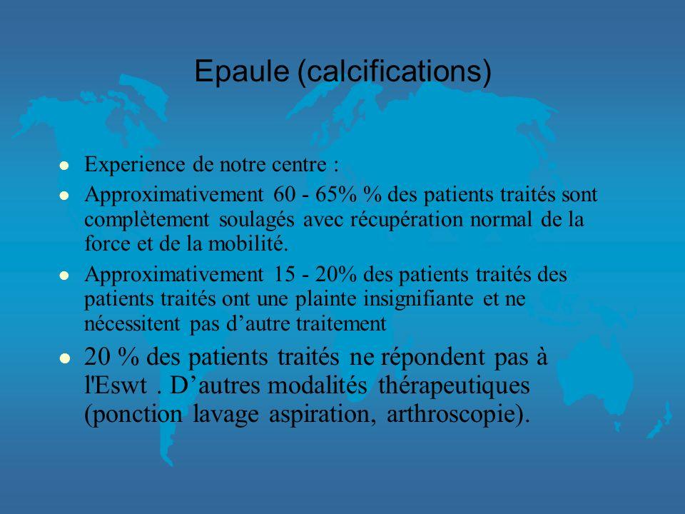 Epaule (calcifications) RÉSULTATS: Dans les deux groupes, une réduction significative de la douleur pendant l'effort et l'amélioration de la fonction