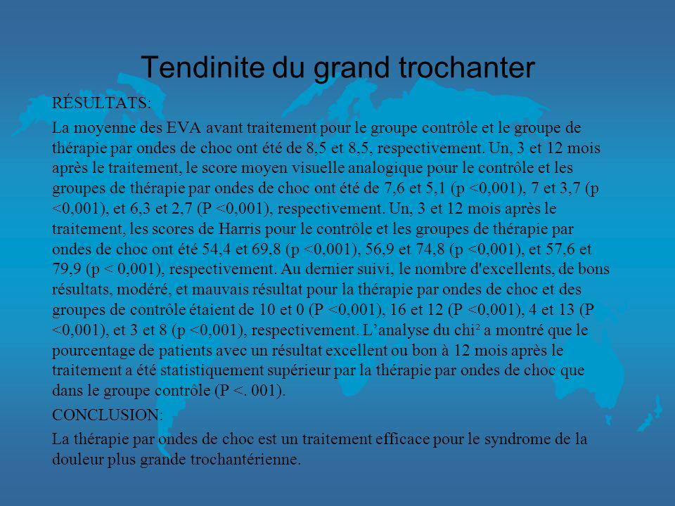 Tendinite du grand trochanter Am J Sports Med. Am J Sports Med. 2009 Sep;37(9):1806-13. 2009 Sep; 37 (9) :1806-13. Epub 2009 May 13 Traitement par ond