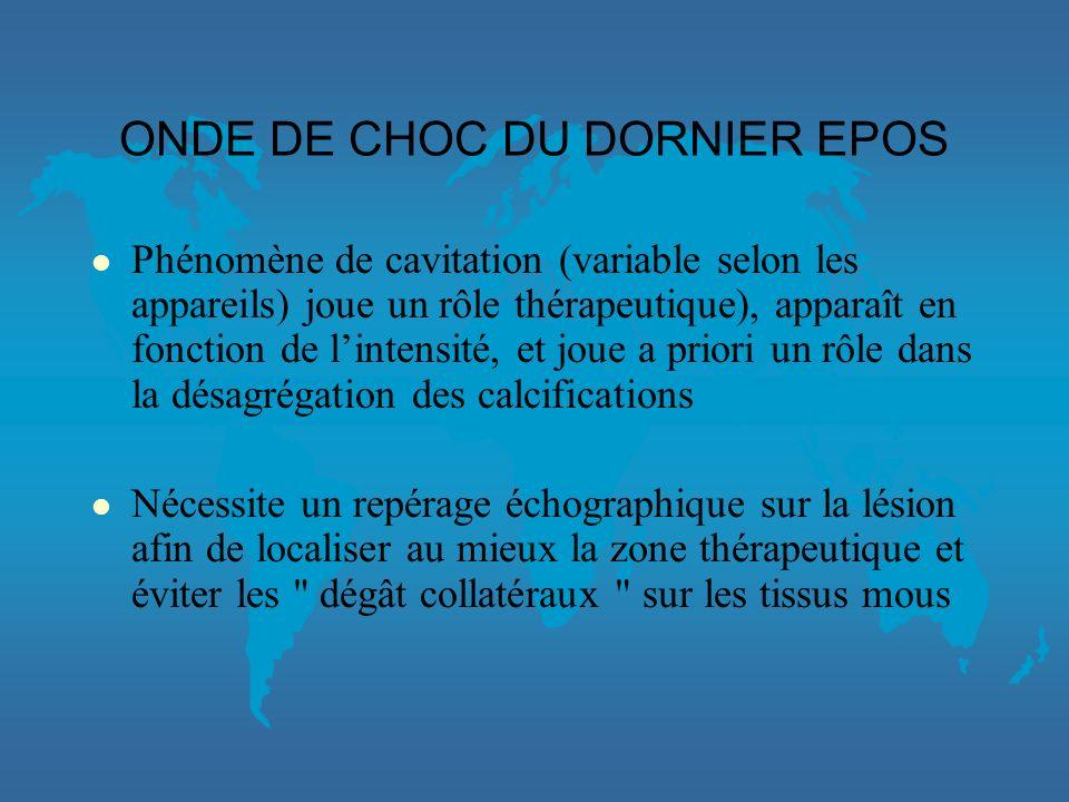 ONDE DE CHOC DU DORNIER EPOS l onde de choc de forme conique d'environ 1 cm de profondeur sur 6 mm de largeur l Délivrance dune énergie variable par r