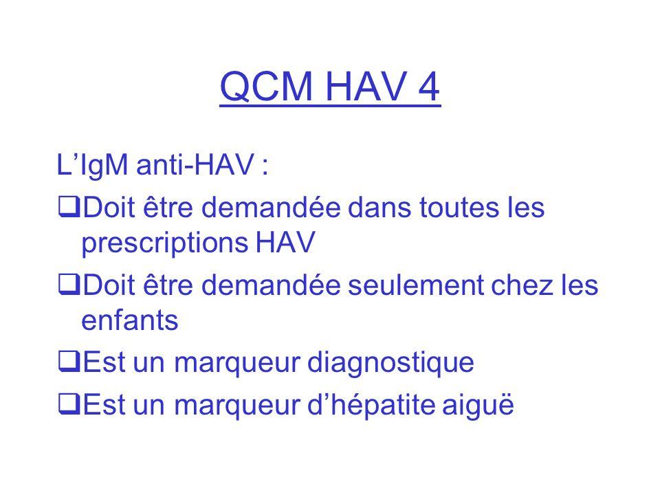 QCM HAV 4 LIgM anti-HAV : Doit être demandée dans toutes les prescriptions HAV Doit être demandée seulement chez les enfants Est un marqueur diagnosti