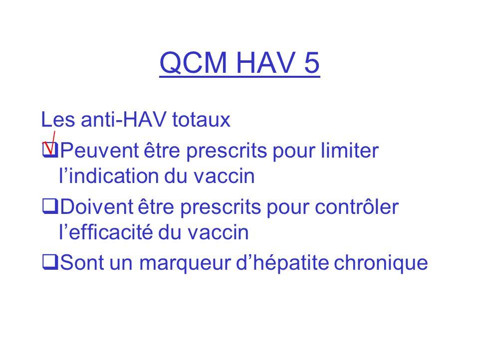 QCM HAV 5 Les anti-HAV totaux Peuvent être prescrits pour limiter lindication du vaccin Doivent être prescrits pour contrôler lefficacité du vaccin So