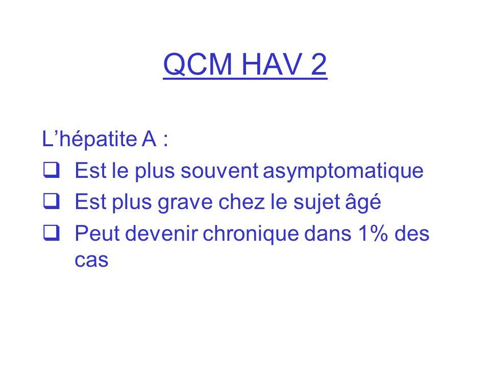 QCM HAV 2 Lhépatite A : Est le plus souvent asymptomatique Est plus grave chez le sujet âgé Peut devenir chronique dans 1% des cas