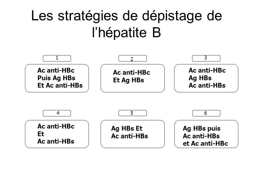 Les stratégies de dépistage de lhépatite B Ac anti-HBc Puis Ag HBs Et Ac anti-HBs Ac anti-HBc Et Ag HBs Ac anti-HBc Ag HBs Ac anti-HBs Ac anti-HBc Et