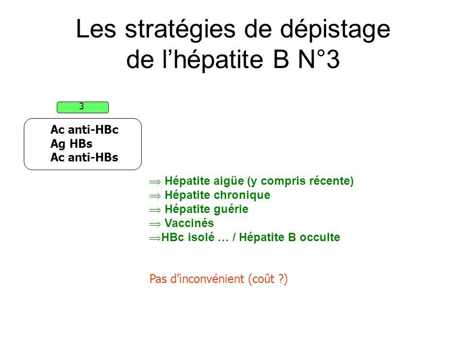 Les stratégies de dépistage de lhépatite B N°3 Hépatite aigüe (y compris récente) Hépatite chronique Hépatite guérie Vaccinés HBc isolé … / Hépatite B