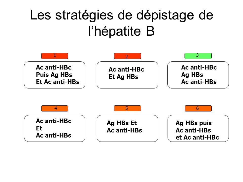 Les stratégies de dépistage de lhépatite B Ac anti-HBc Et Ag HBs Ac anti-HBc Ag HBs Ac anti-HBs Ac anti-HBc Et Ac anti-HBs Ag HBs Et Ac anti-HBs Ag HB