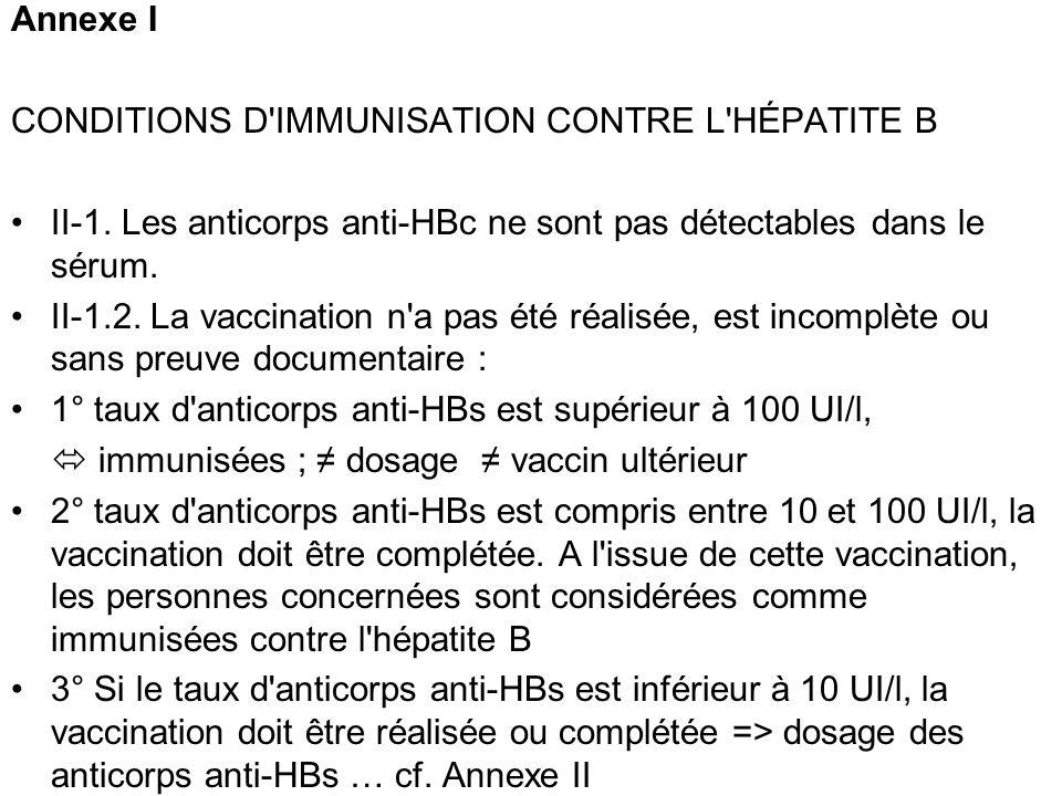Annexe I CONDITIONS D'IMMUNISATION CONTRE L'HÉPATITE B II-1. Les anticorps anti-HBc ne sont pas détectables dans le sérum. II-1.2. La vaccination n'a