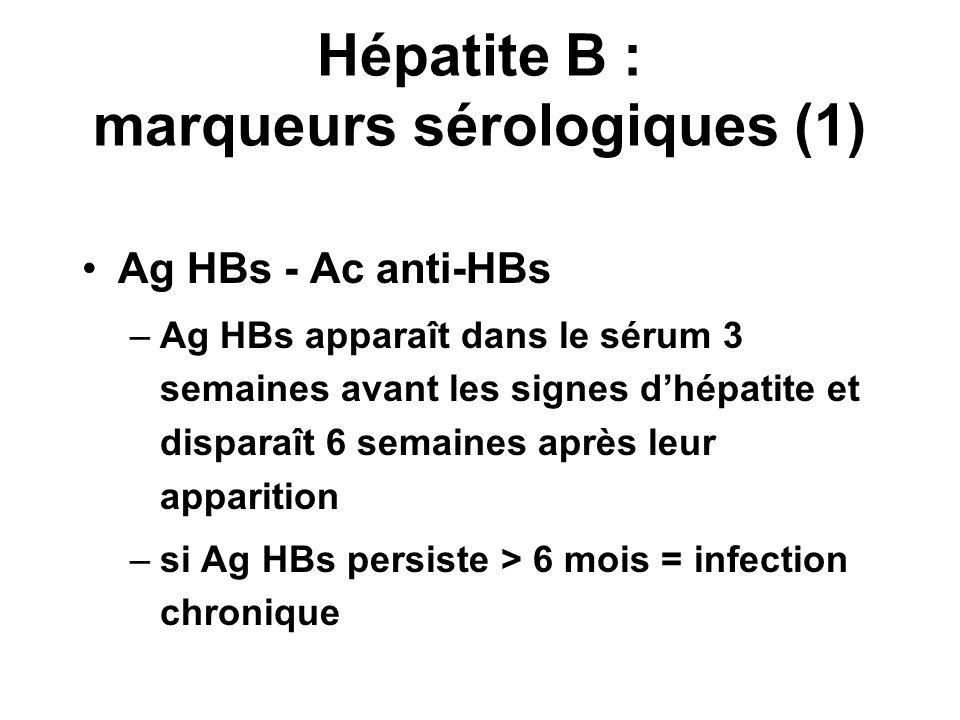 Hépatite B : marqueurs sérologiques (2) Ag HBe - AC anti-HBe –Ag HBe = marqueur de contagiosité –mutant pré-C : Ag HBe -, Ac anti-HBe + mais ADN + ADN viral –marqueur de réplication –recherche obligatoire avant traitement