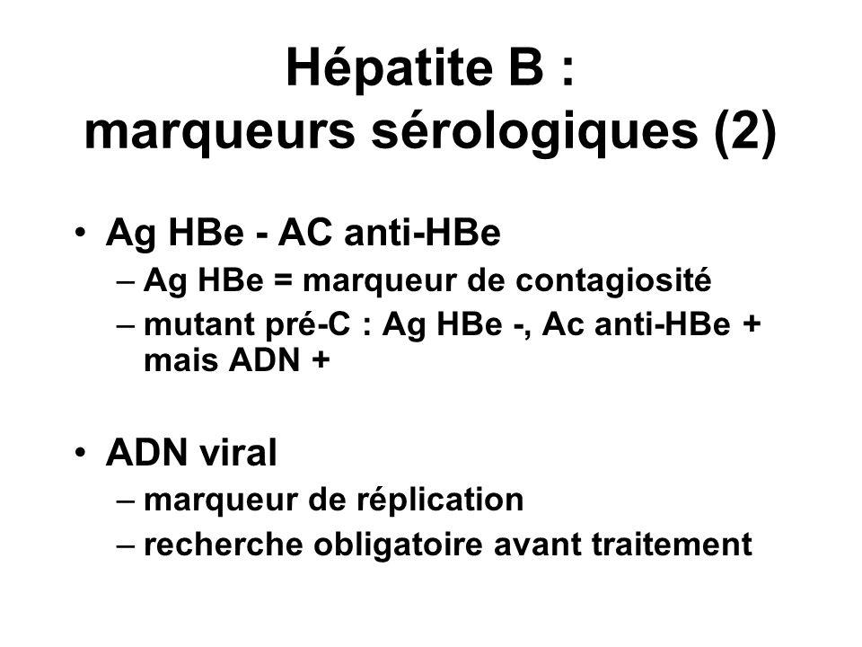 Hépatite B : marqueurs sérologiques (2) Ag HBe - AC anti-HBe –Ag HBe = marqueur de contagiosité –mutant pré-C : Ag HBe -, Ac anti-HBe + mais ADN + ADN