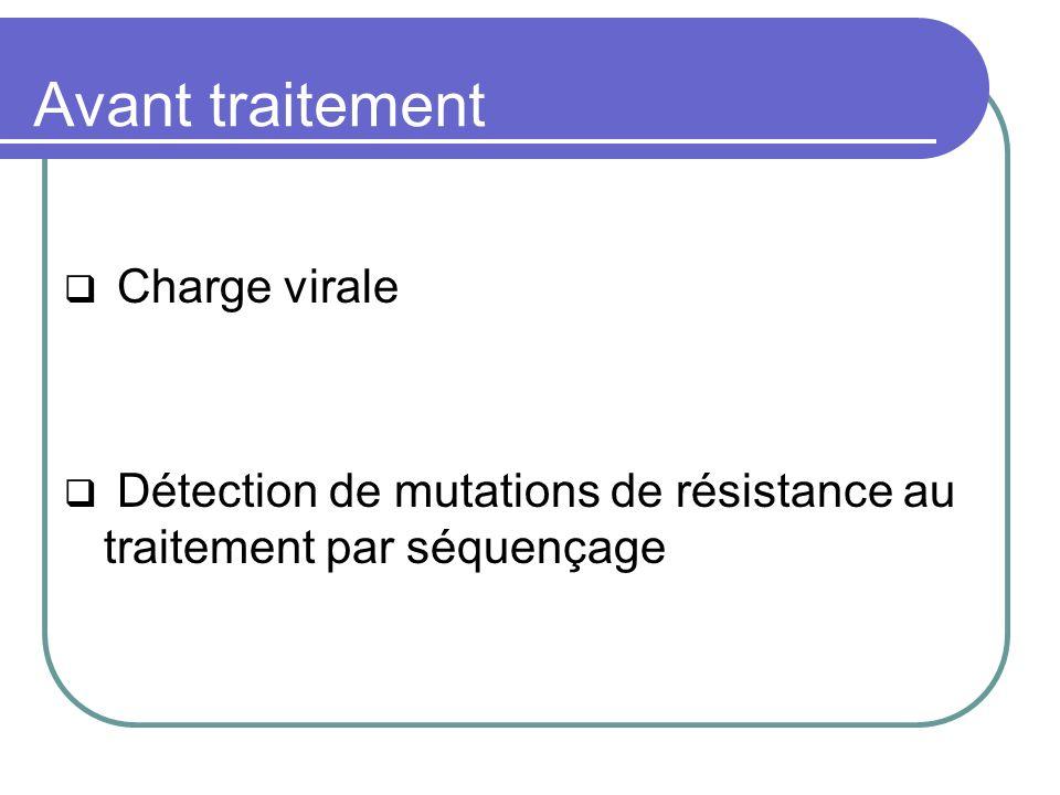 Avant traitement Charge virale Détection de mutations de résistance au traitement par séquençage