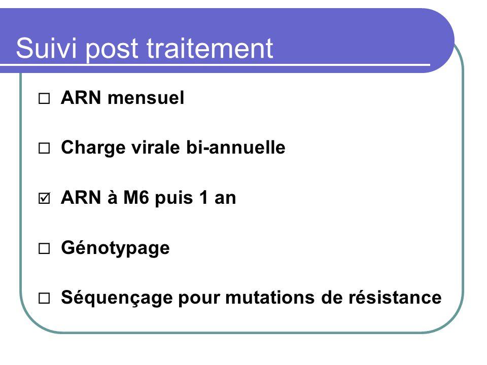Suivi post traitement ARN mensuel Charge virale bi-annuelle ARN à M6 puis 1 an Génotypage Séquençage pour mutations de résistance