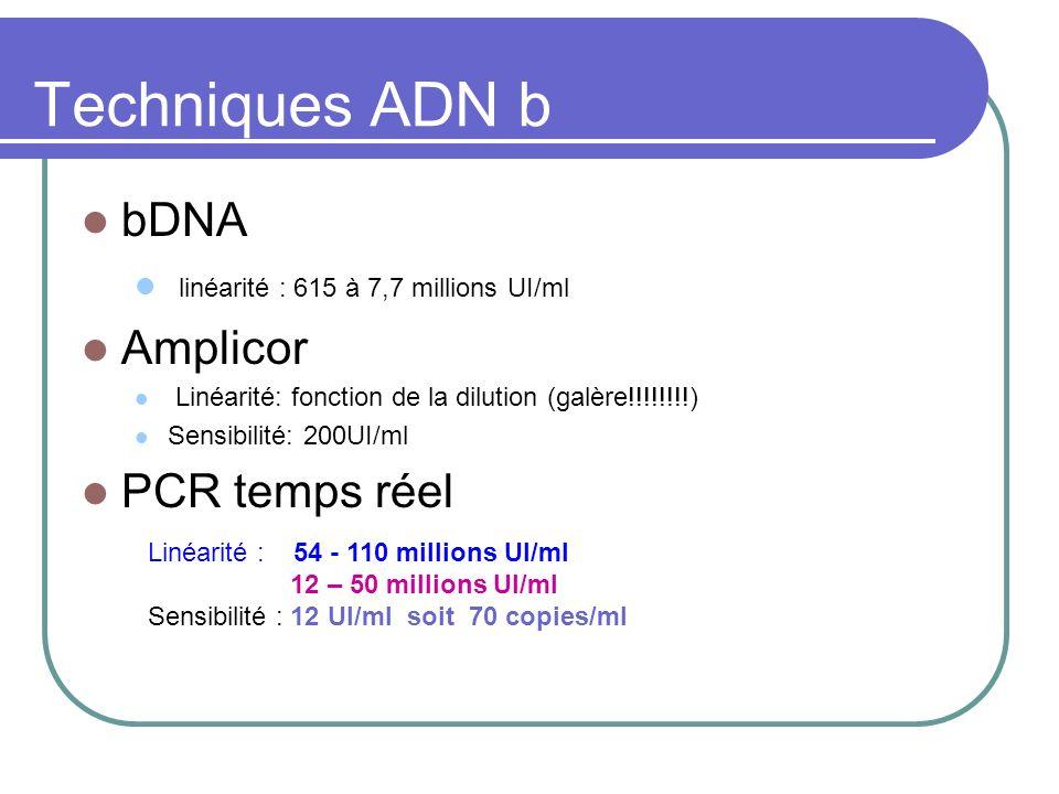 Techniques ADN b bDNA linéarité : 615 à 7,7 millions UI/ml Amplicor Linéarité: fonction de la dilution (galère!!!!!!!!) Sensibilité: 200UI/ml PCR temp