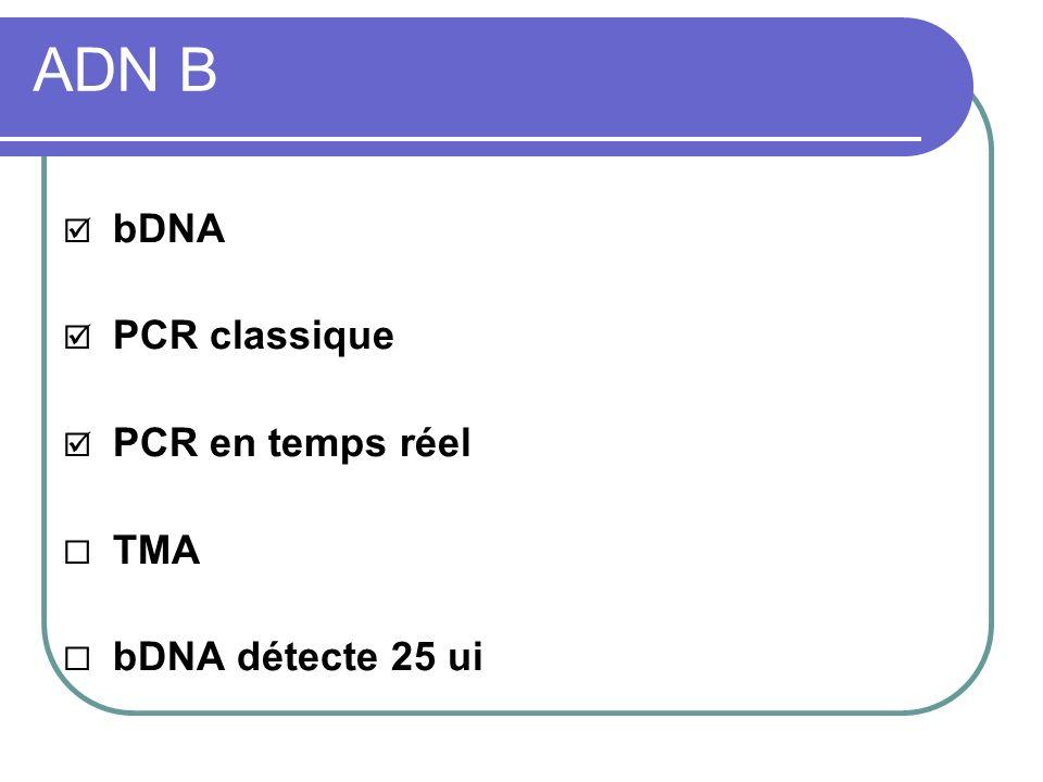 ADN B bDNA PCR classique PCR en temps réel TMA bDNA détecte 25 ui
