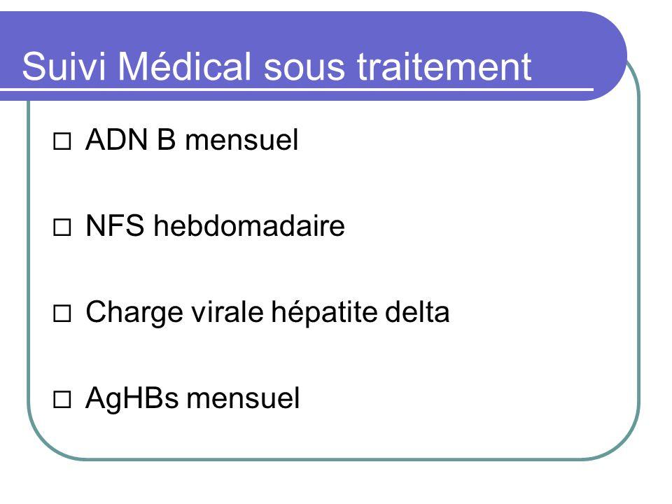Suivi Médical sous traitement ADN B mensuel NFS hebdomadaire Charge virale hépatite delta AgHBs mensuel