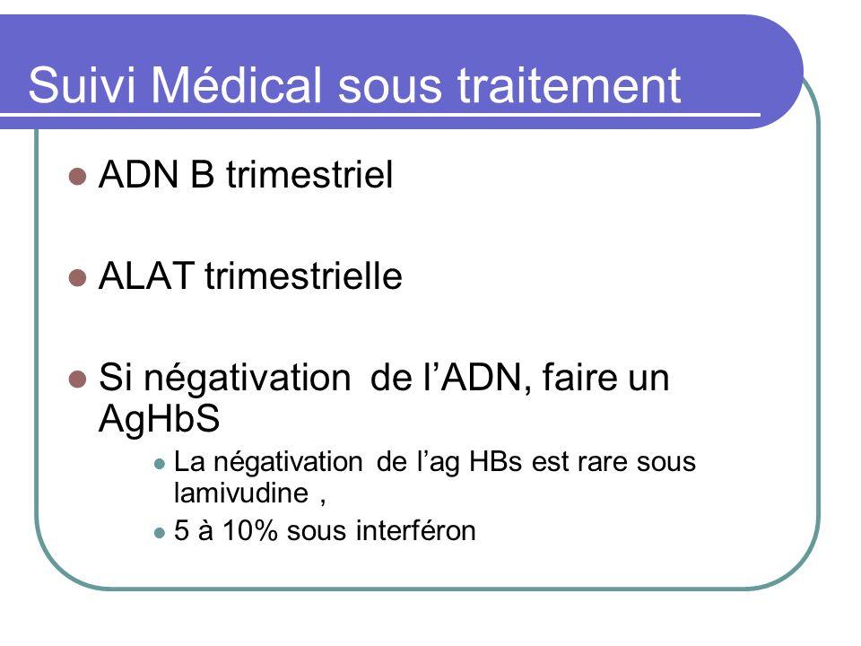 Suivi Médical sous traitement ADN B trimestriel ALAT trimestrielle Si négativation de lADN, faire un AgHbS La négativation de lag HBs est rare sous la