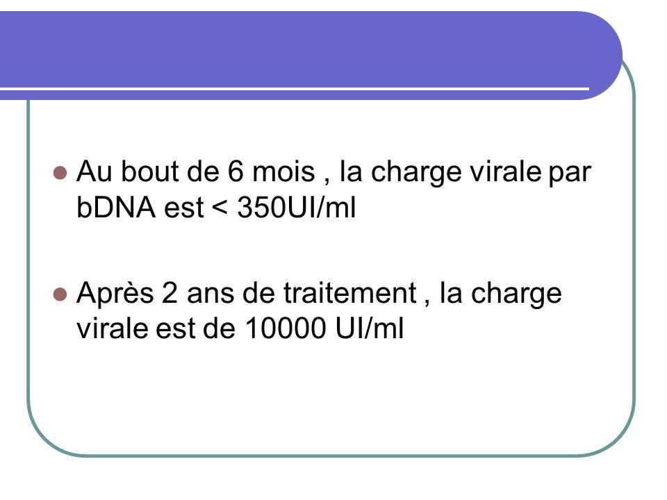 Au bout de 6 mois, la charge virale par bDNA est < 350UI/ml Après 2 ans de traitement, la charge virale est de 10000 UI/ml