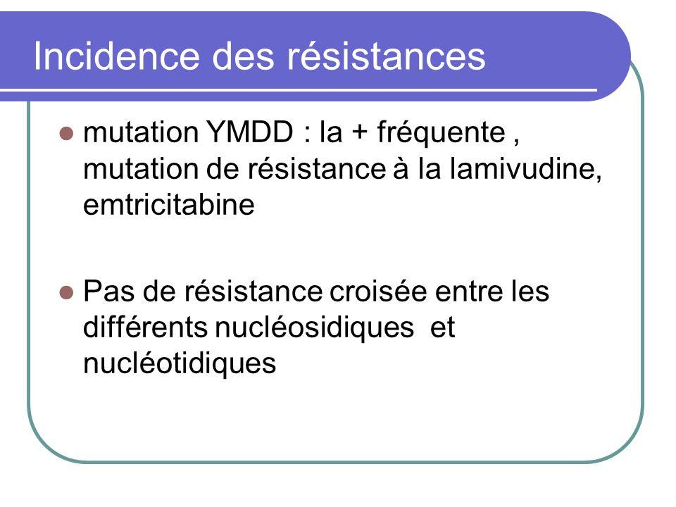 mutation YMDD : la + fréquente, mutation de résistance à la lamivudine, emtricitabine Pas de résistance croisée entre les différents nucléosidiques et