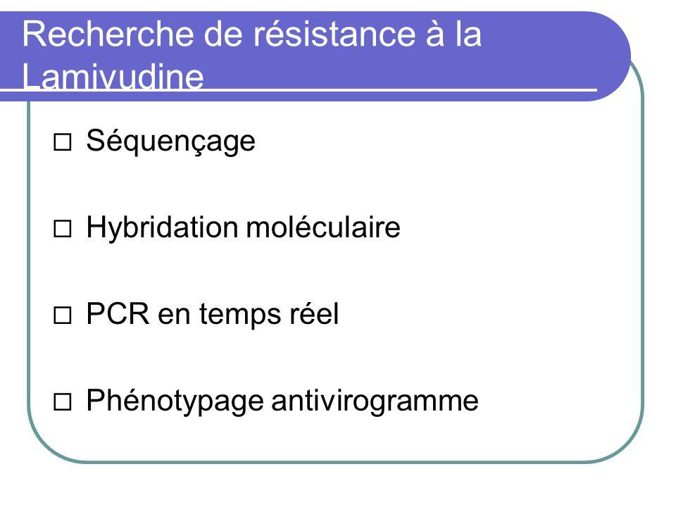 Recherche de résistance à la Lamivudine Séquençage Hybridation moléculaire PCR en temps réel Phénotypage antivirogramme