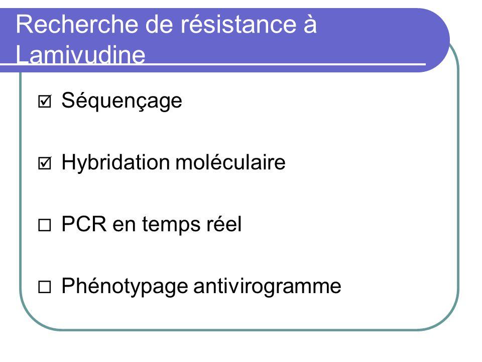 Recherche de résistance à Lamivudine Séquençage Hybridation moléculaire PCR en temps réel Phénotypage antivirogramme