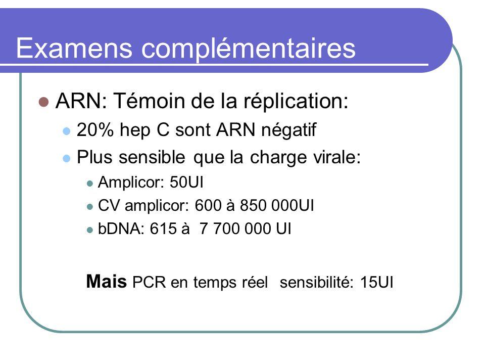 Examens complémentaires ARN: Témoin de la réplication: 20% hep C sont ARN négatif Plus sensible que la charge virale: Amplicor: 50UI CV amplicor: 600