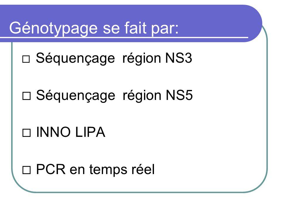 Génotypage se fait par: Séquençage région NS3 Séquençage région NS5 INNO LIPA PCR en temps réel
