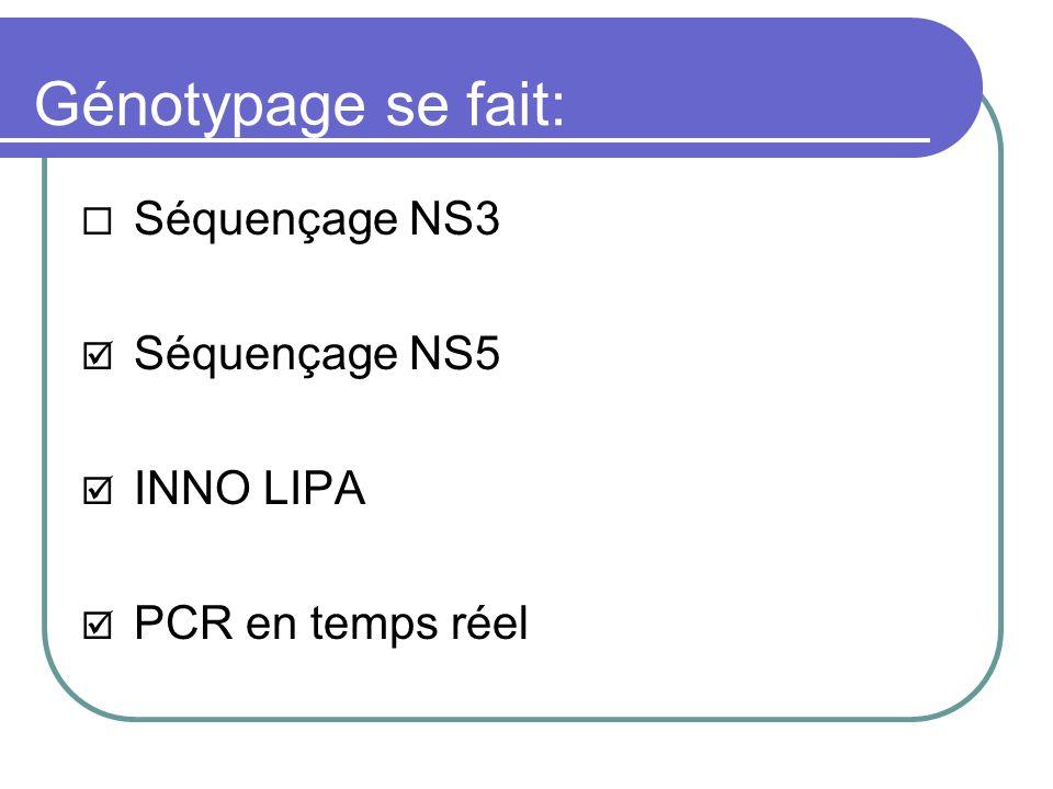 Génotypage se fait: Séquençage NS3 Séquençage NS5 INNO LIPA PCR en temps réel