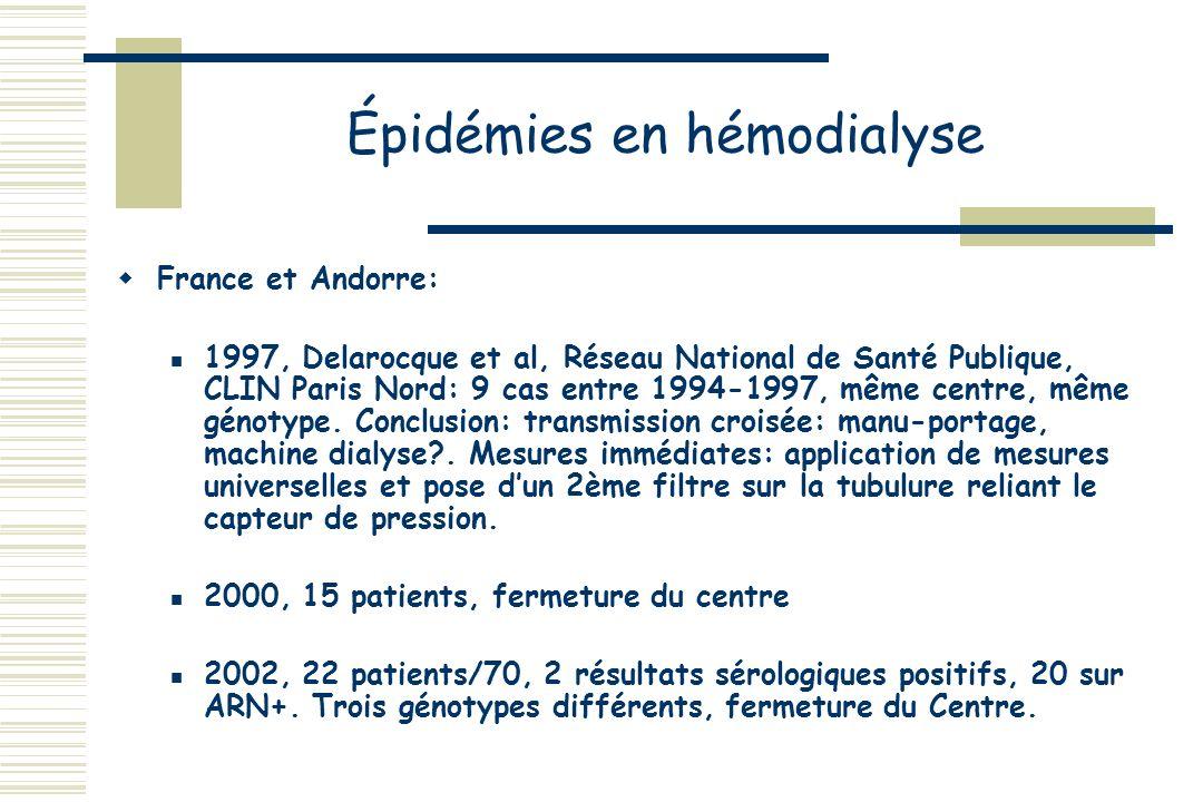 Épidémies en hémodialyse France et Andorre: 1997, Delarocque et al, Réseau National de Santé Publique, CLIN Paris Nord: 9 cas entre 1994-1997, même centre, même génotype.