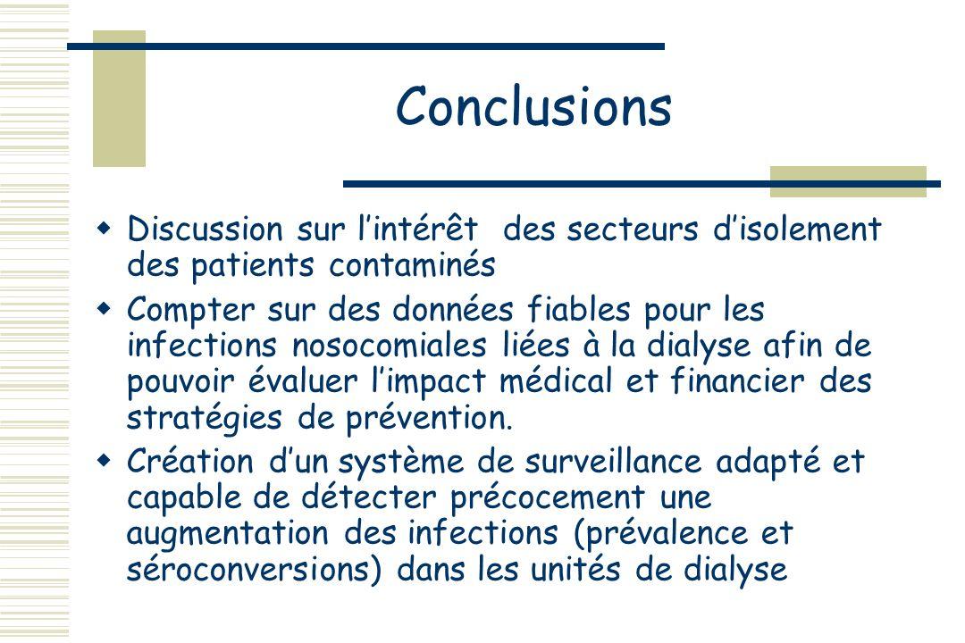 Prévention en hémodialyse II lélaboration de bonnes pratiques dhygiène en dialyse (groupe de travail de la Société française dhygiène hospitalière, à