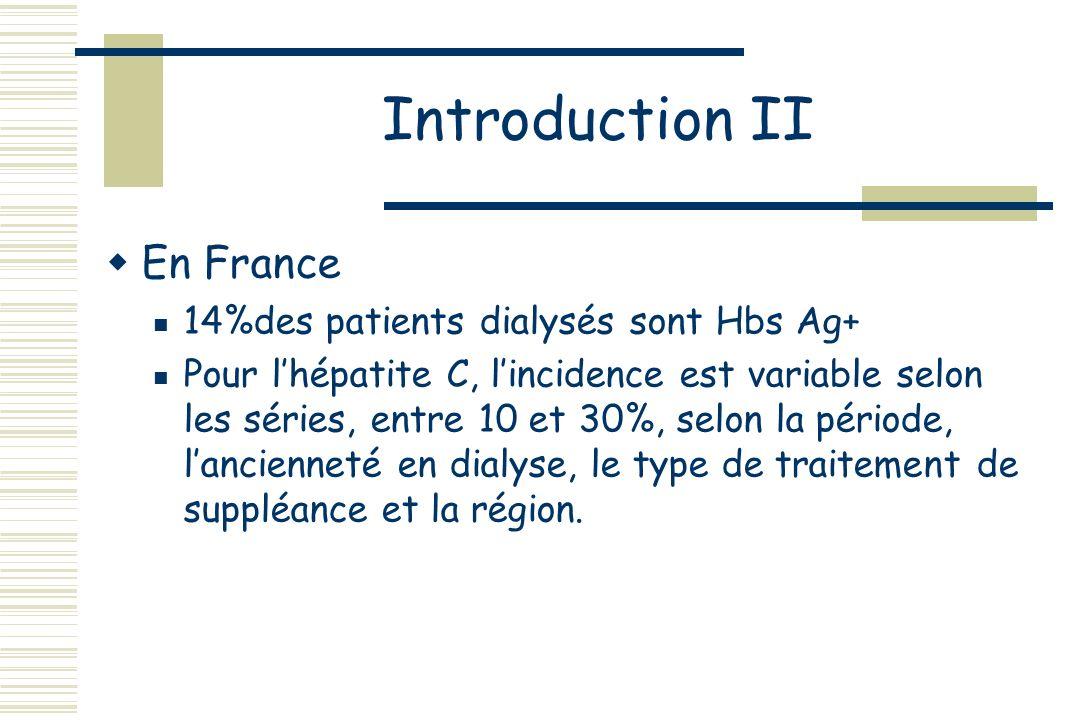 Introduction II En France 14%des patients dialysés sont Hbs Ag+ Pour lhépatite C, lincidence est variable selon les séries, entre 10 et 30%, selon la période, lancienneté en dialyse, le type de traitement de suppléance et la région.