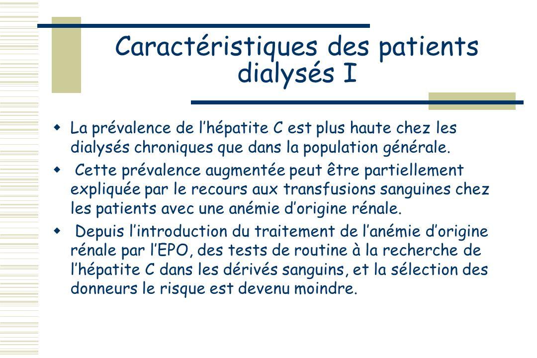 Caractéristiques des patients dialysés I La prévalence de lhépatite C est plus haute chez les dialysés chroniques que dans la population générale.