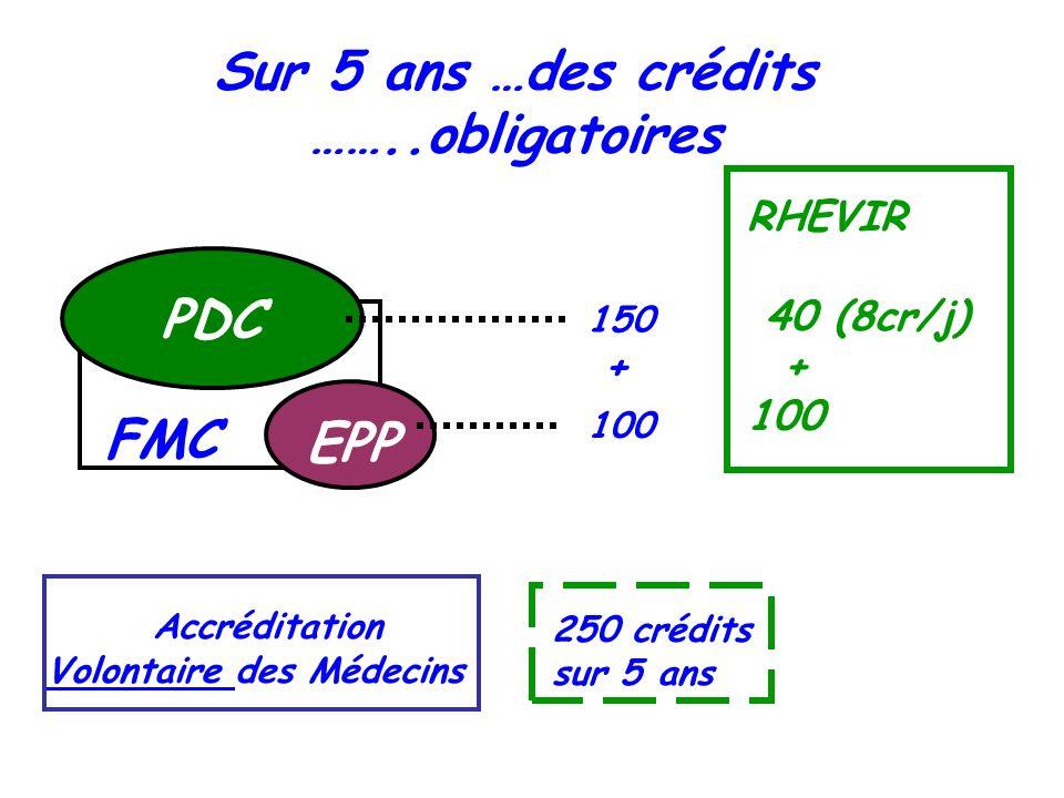 Sur 5 ans …des crédits ……..obligatoires BAREMES DES CREDITS PDC (150 cr/5ans) Formation présentielle (RHEVIR autres) 8cr/j Formation individuelle (Abonnement revues) 2cr/an max 10-40/5ans Situations formatrices Staffs protocolisés, jury, publication 1 à 4 cr max 50 gr/5ans EPP (100 cr/5ans) Dispositif dévaluation des pratiques 100 cr