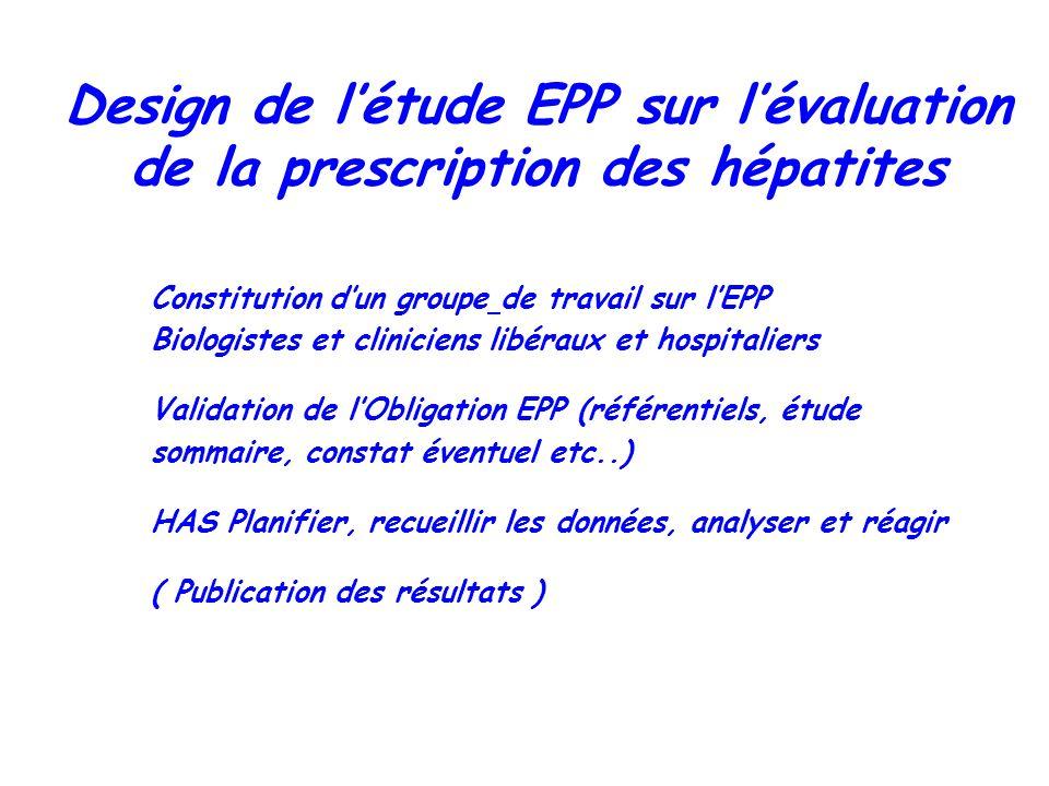 Constitution dun groupe de travail sur lEPP Biologistes et cliniciens libéraux et hospitaliers Validation de lObligation EPP (référentiels, étude somm