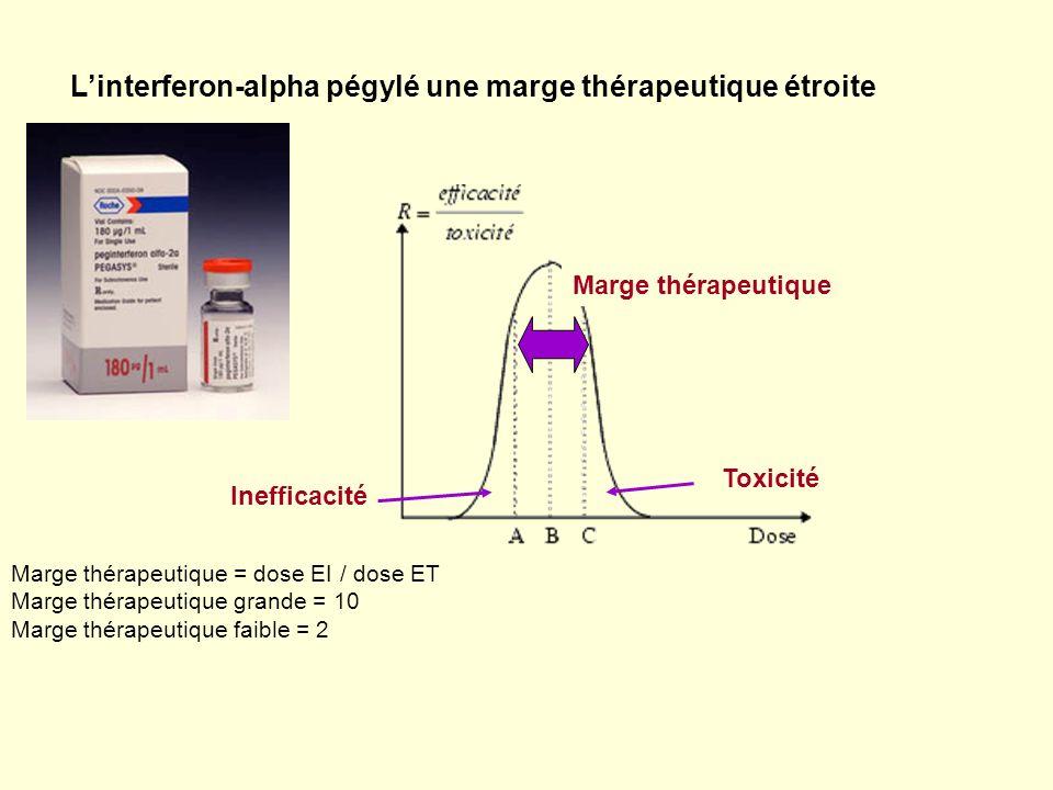 Marge thérapeutique = dose EI / dose ET Marge thérapeutique grande = 10 Marge thérapeutique faible = 2 Linterferon-alpha pégylé une marge thérapeutiqu