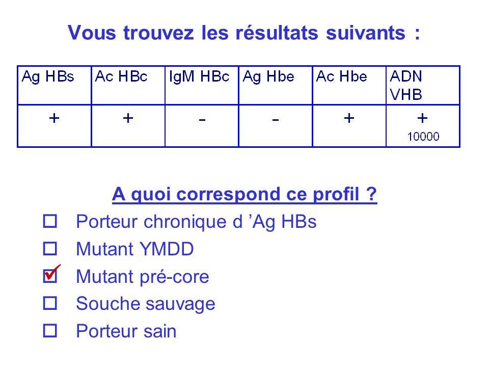 Vous trouvez les résultats suivants : A quoi correspond ce profil ? Porteur chronique d Ag HBs Mutant YMDD Mutant pré-core Souche sauvage Porteur sain