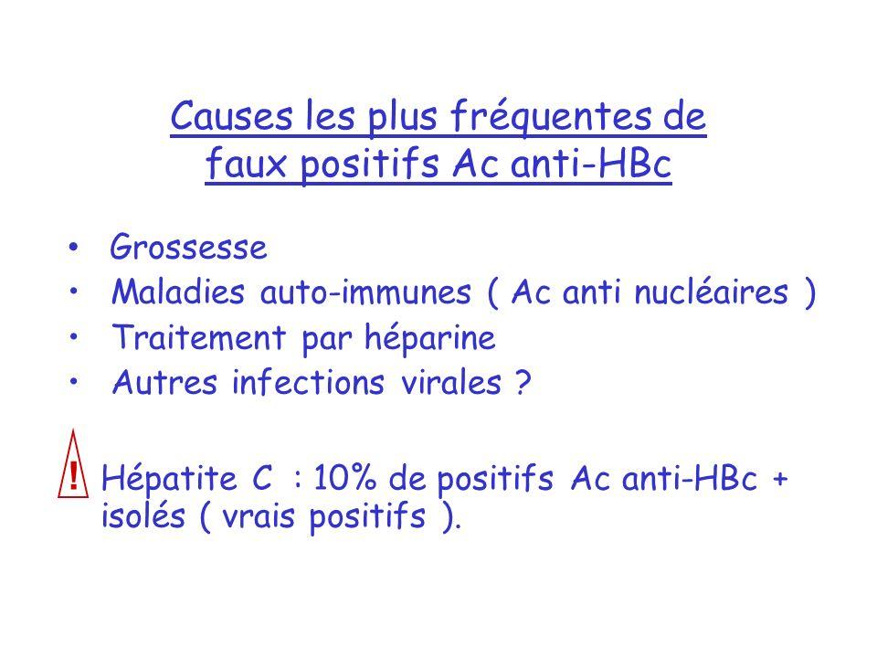 Causes les plus fréquentes de faux positifs Ac anti-HBc Grossesse Maladies auto-immunes ( Ac anti nucléaires ) Traitement par héparine Autres infectio