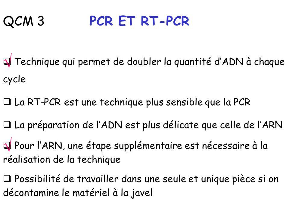QCM 3PCR ET RT-PCR Technique qui permet de doubler la quantité dADN à chaque cycle La RT-PCR est une technique plus sensible que la PCR La préparation