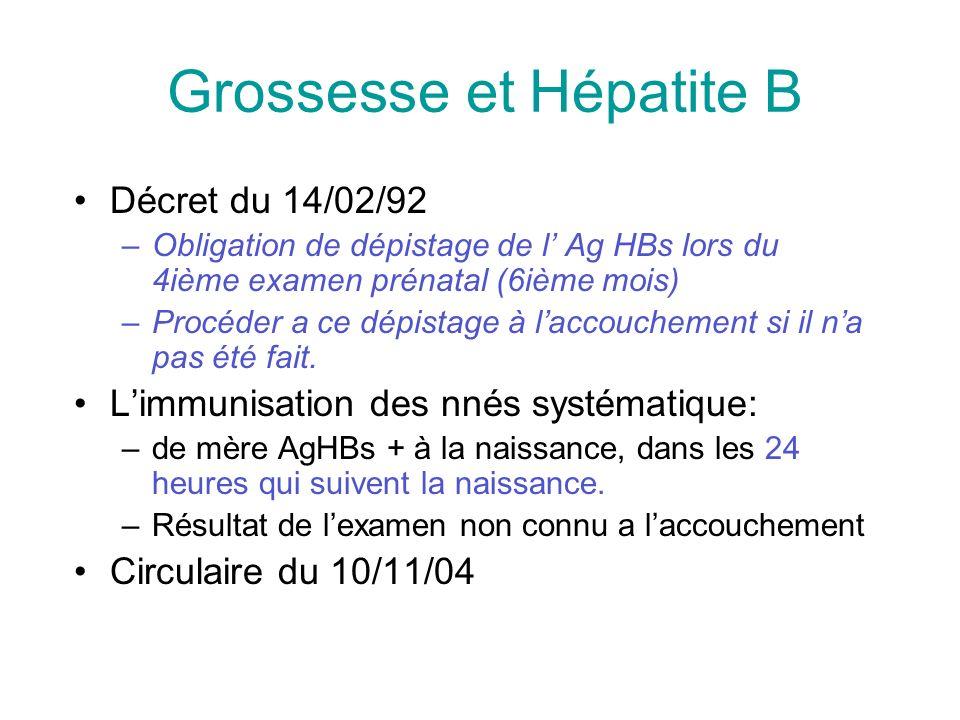 Grossesse et Hépatite B Décret du 14/02/92 –Obligation de dépistage de l Ag HBs lors du 4ième examen prénatal (6ième mois) –Procéder a ce dépistage à