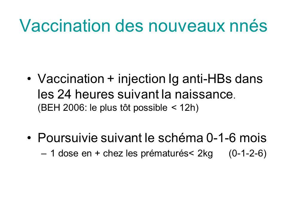 Vaccination des nouveaux nnés Vaccination + injection Ig anti-HBs dans les 24 heures suivant la naissance. (BEH 2006: le plus tôt possible < 12h) Pour