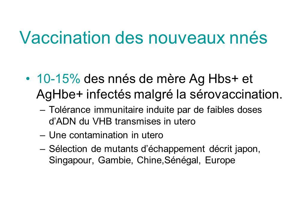 Vaccination des nouveaux nnés 10-15% des nnés de mère Ag Hbs+ et AgHbe+ infectés malgré la sérovaccination. –Tolérance immunitaire induite par de faib