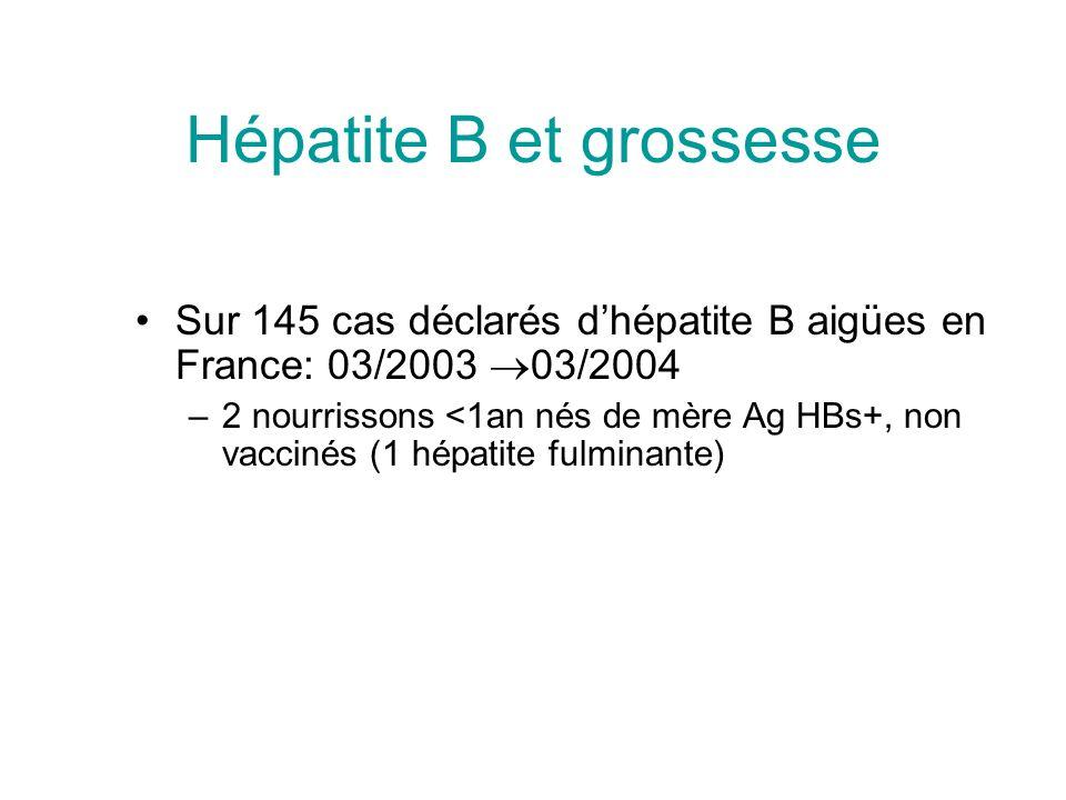 Hépatite B et grossesse Sur 145 cas déclarés dhépatite B aigües en France: 03/2003 03/2004 –2 nourrissons <1an nés de mère Ag HBs+, non vaccinés (1 hé