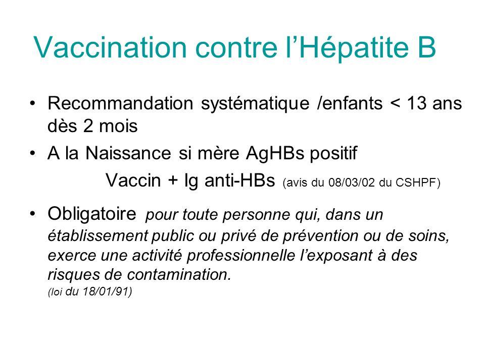 Vaccination contre lHépatite B Recommandation systématique /enfants < 13 ans dès 2 mois A la Naissance si mère AgHBs positif Vaccin + Ig anti-HBs (avi